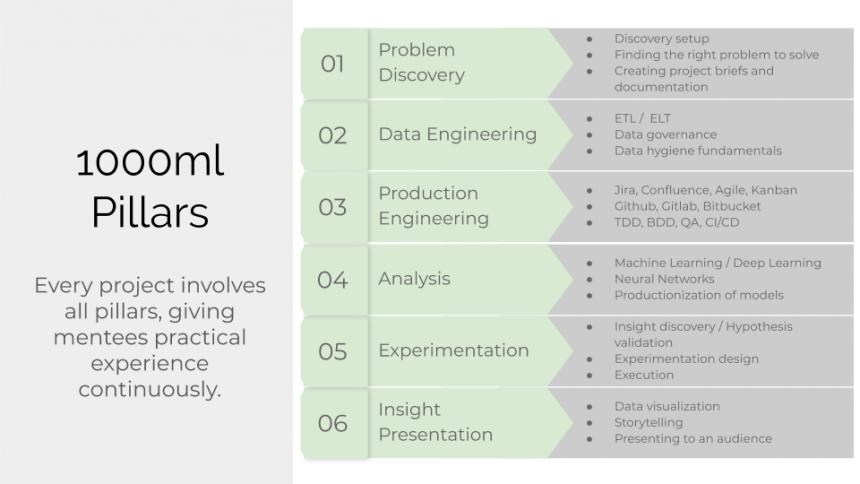 1000ml Intro Presentation (1)